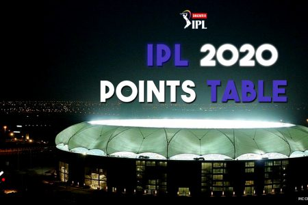 Updated IPL 2020 Points Table, Officials Standings and Latest Rankings