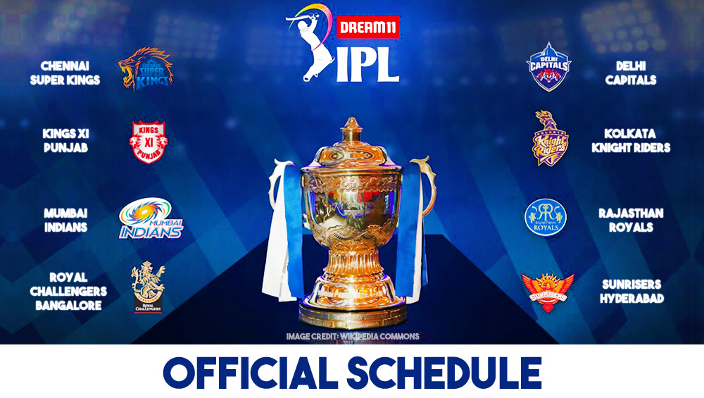 IPL 2020 Schedule: Official Timetable, Dates, and Venues in UAE