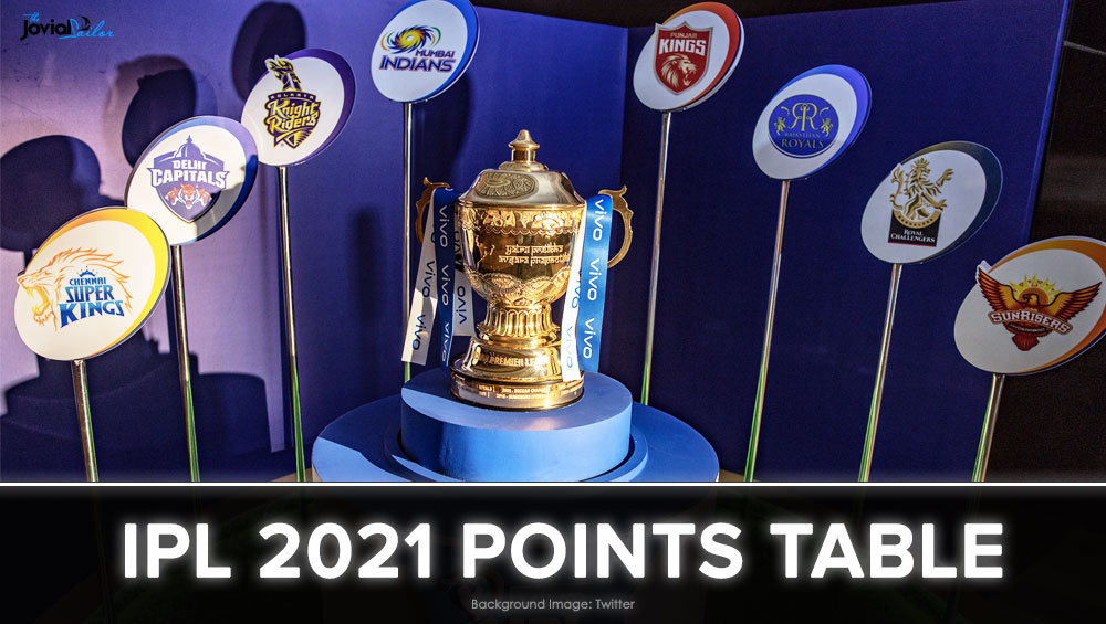 IPL 2021 Points Table